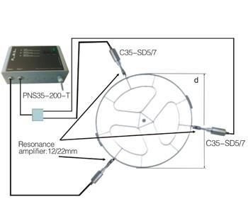 Big High Efficient Ultrasonic Tumbler screen (NTSU)