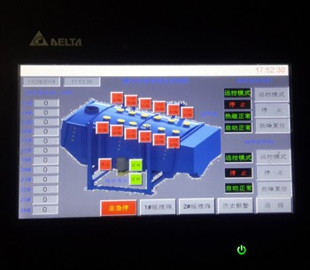 Ultrasonic Gyratory Screen For Wood/Particle Boards Powders supplier